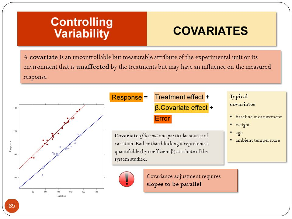A covariate is an uncontrollable but measurable attribute of the experimental unit or its environment that is unaffected by the treatments but may have an influence on the measured response