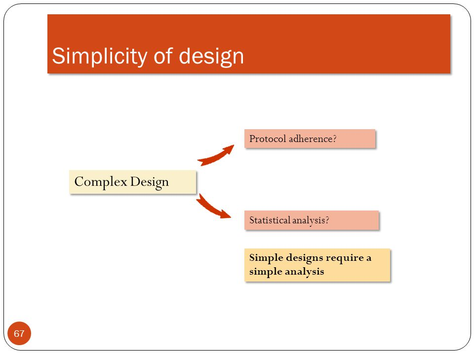 Simplicity of design Complex Design Protocol adherence