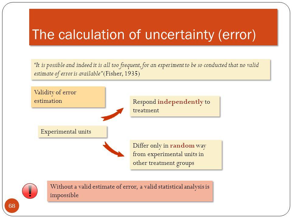 The calculation of uncertainty (error)