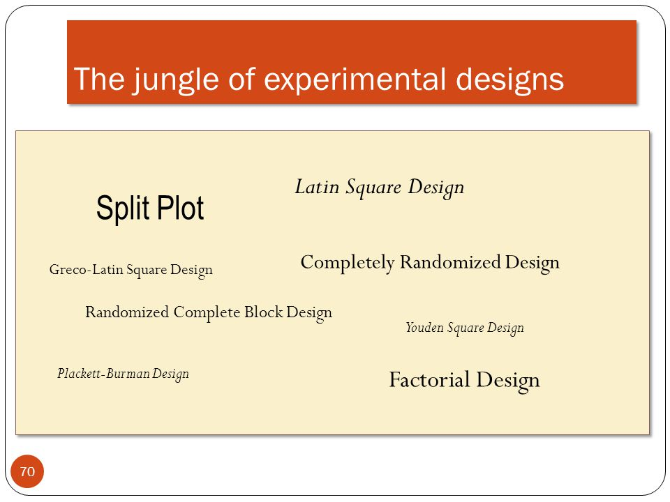 The jungle of experimental designs