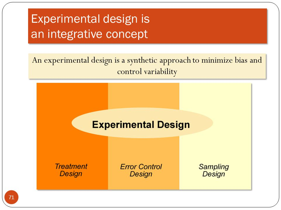 Experimental design is an integrative concept