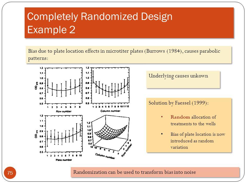 Completely Randomized Design Example 2