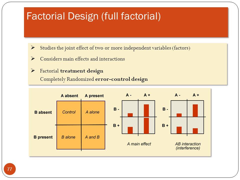 Factorial Design (full factorial)