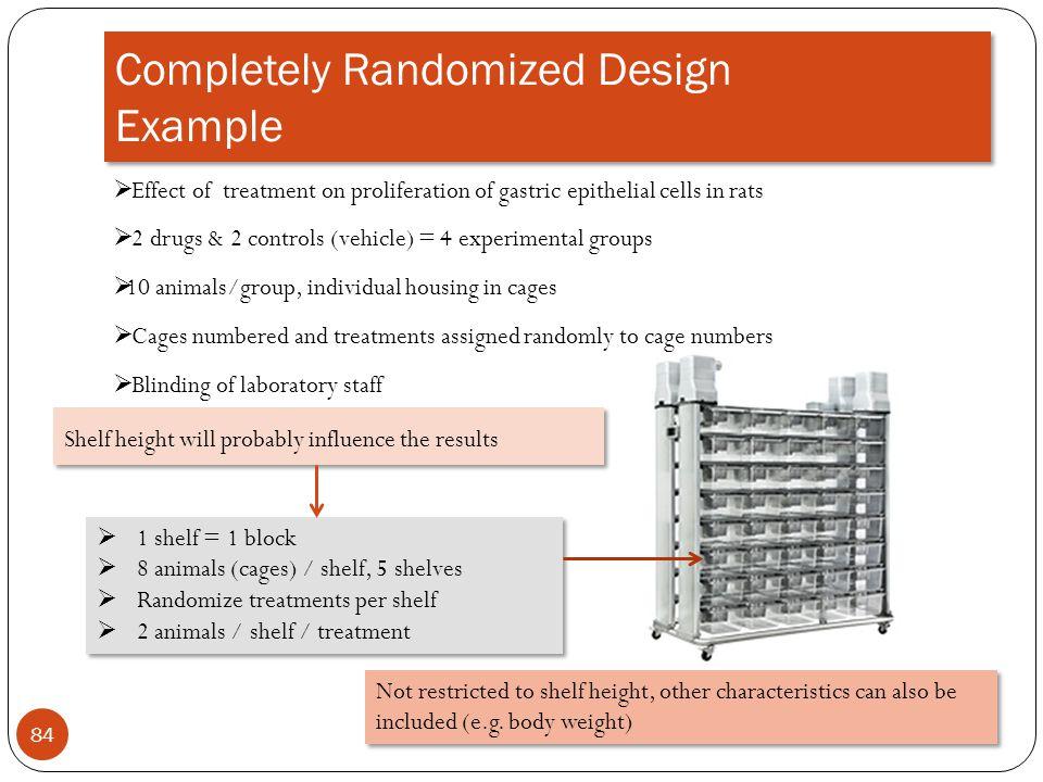 Completely Randomized Design Example
