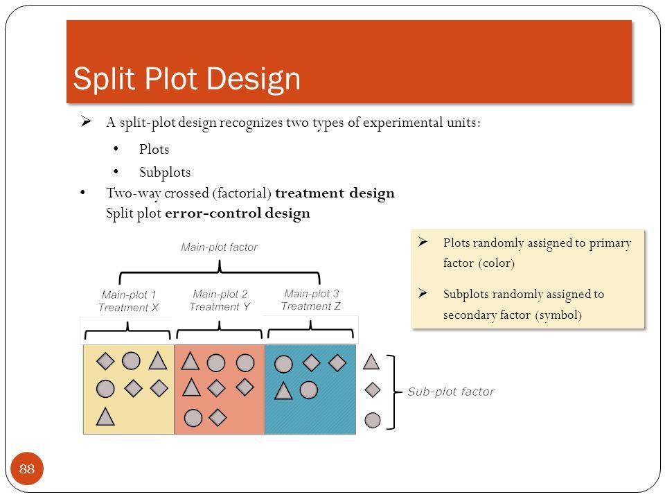 Split Plot Design A split-plot design recognizes two types of experimental units: Plots. Subplots.