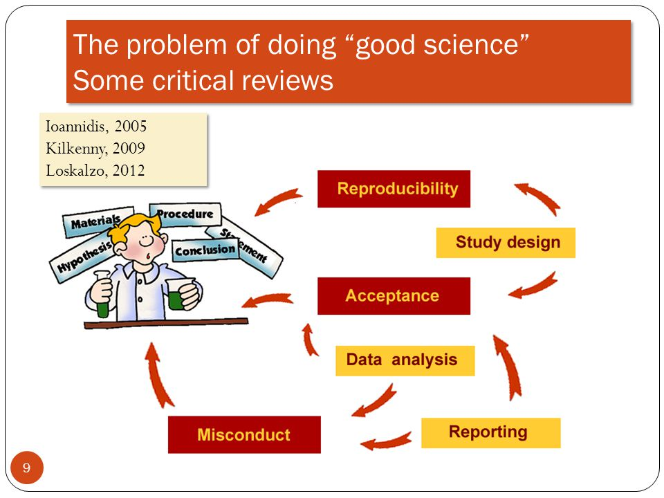 The problem of doing good science Some critical reviews