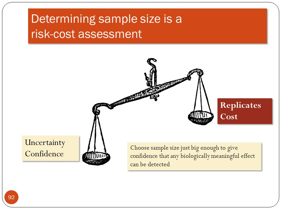 Determining sample size is a risk-cost assessment