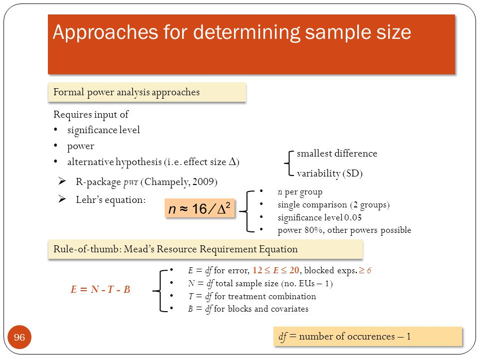 Approaches for determining sample size