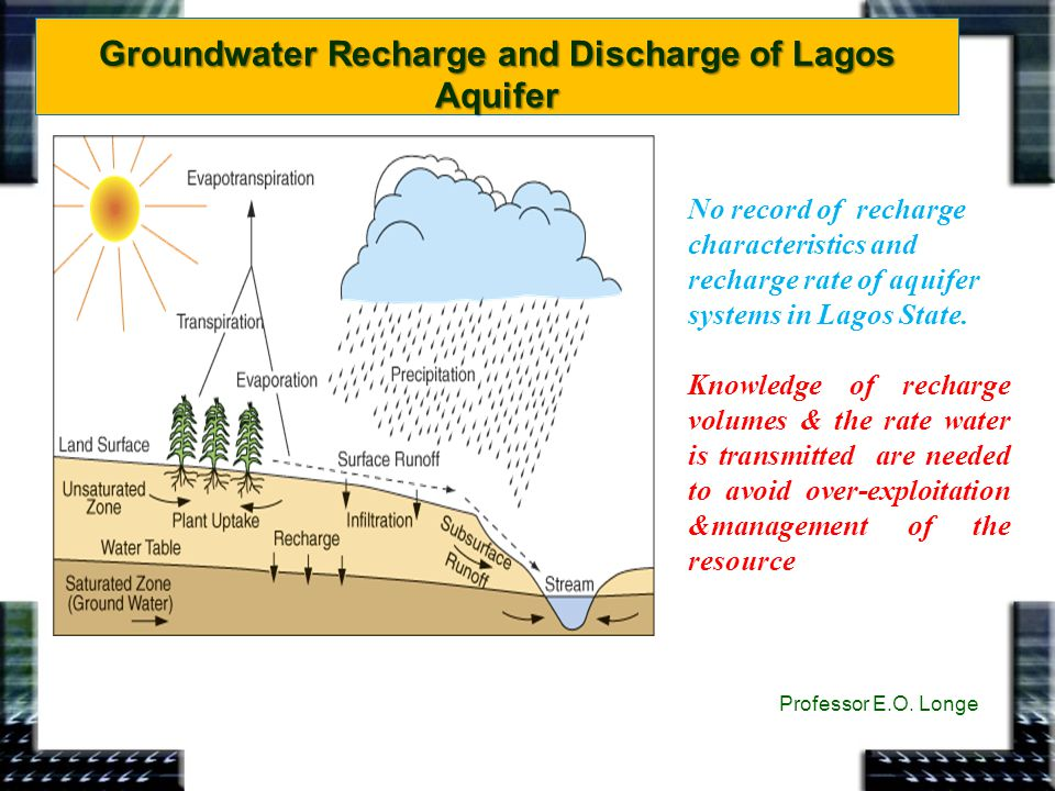 Groundwater Recharge and Discharge of Lagos Aquifer