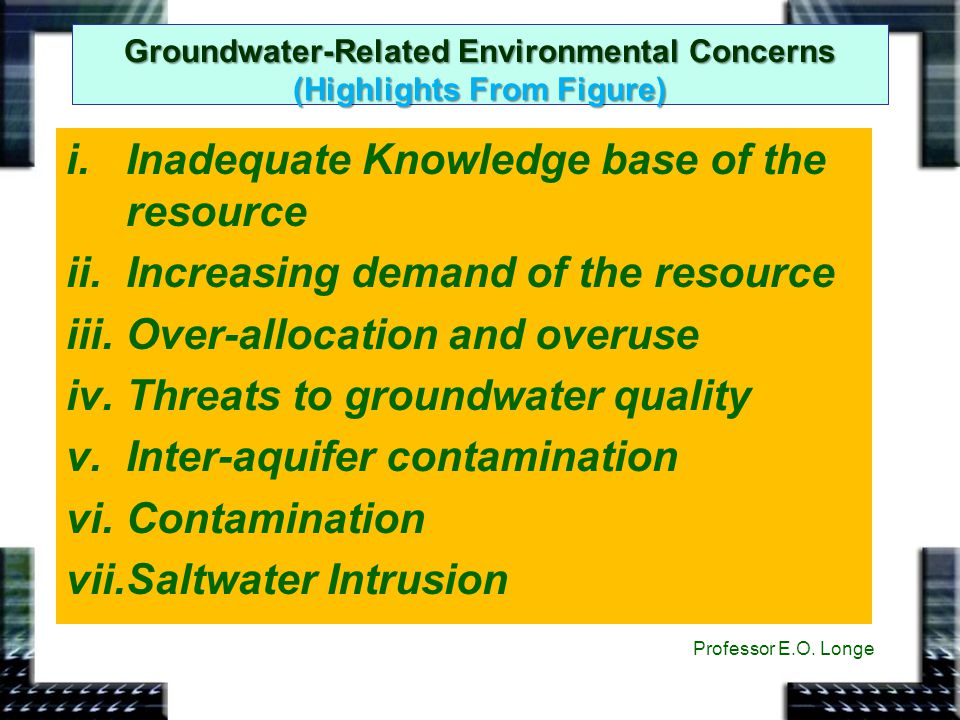 Groundwater-Related Environmental Concerns (Highlights From Figure)