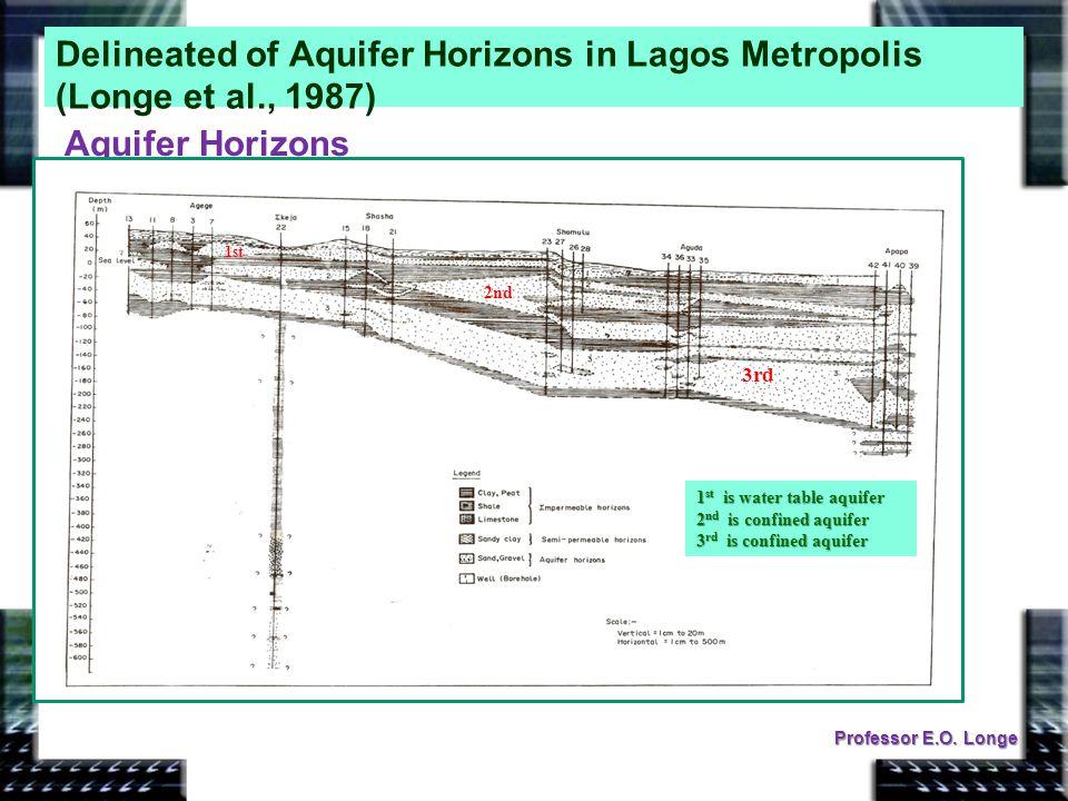 Delineated of Aquifer Horizons in Lagos Metropolis (Longe et al