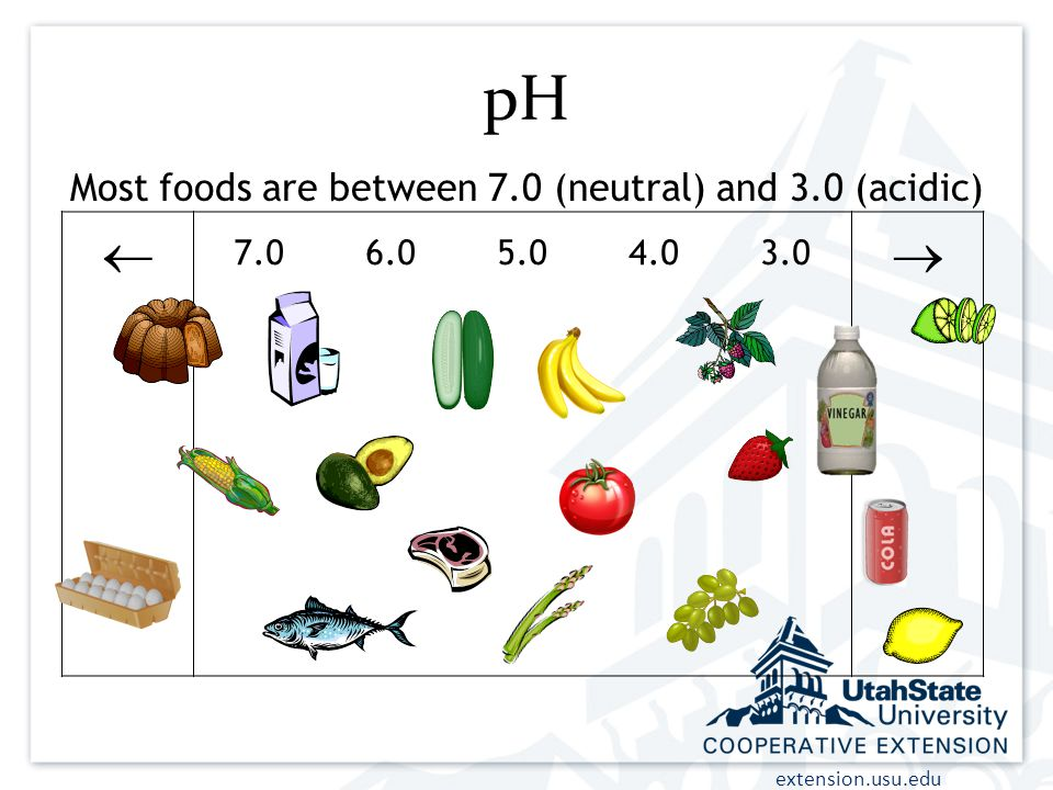 Most foods are between 7.0 (neutral) and 3.0 (acidic)