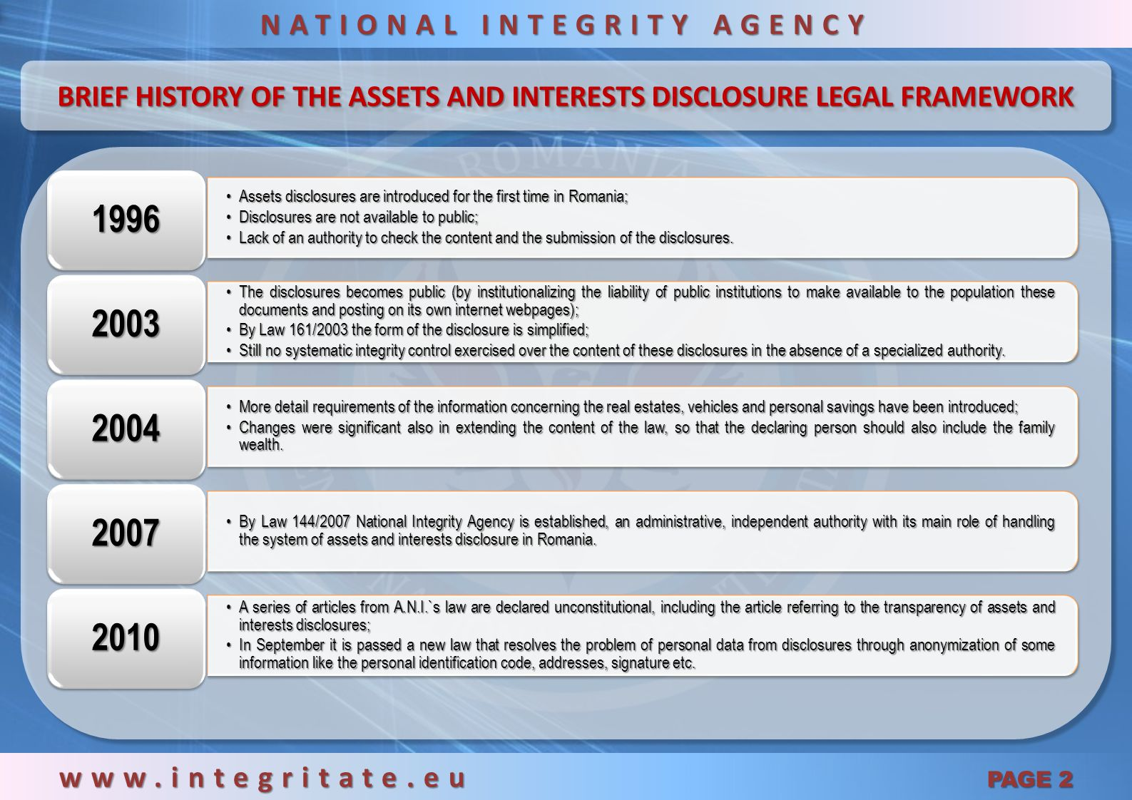1996 2003 2004 2007 2010 NATIONAL INTEGRITY AGENCY