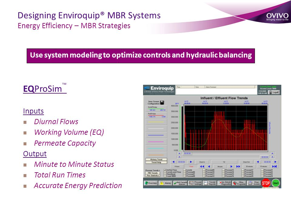 Use system modeling to optimize controls and hydraulic balancing