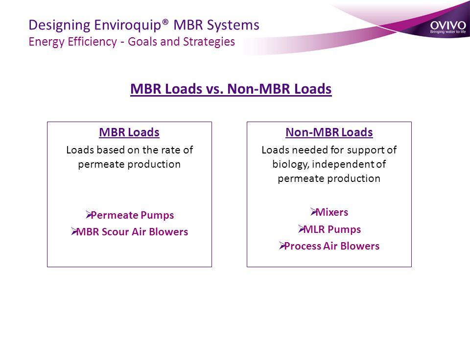 MBR Loads vs. Non-MBR Loads