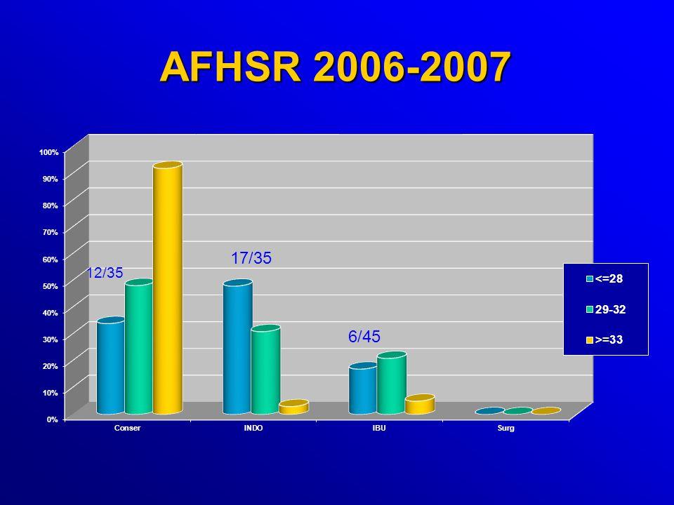 AFHSR 2006-2007 17/35 12/35 6/45