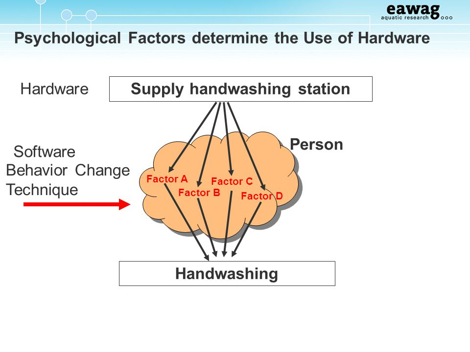 Psychological Factors determine the Use of Hardware