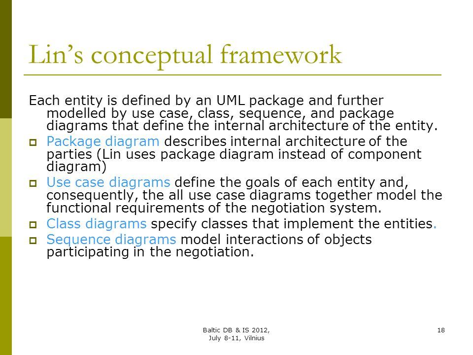 Lin's conceptual framework