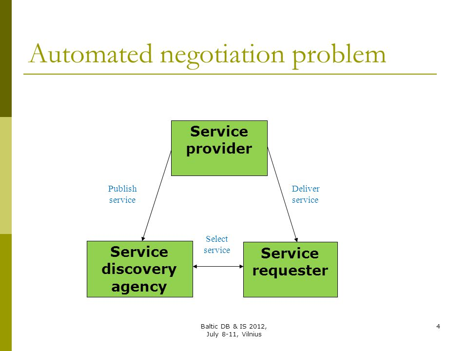Automated negotiation problem