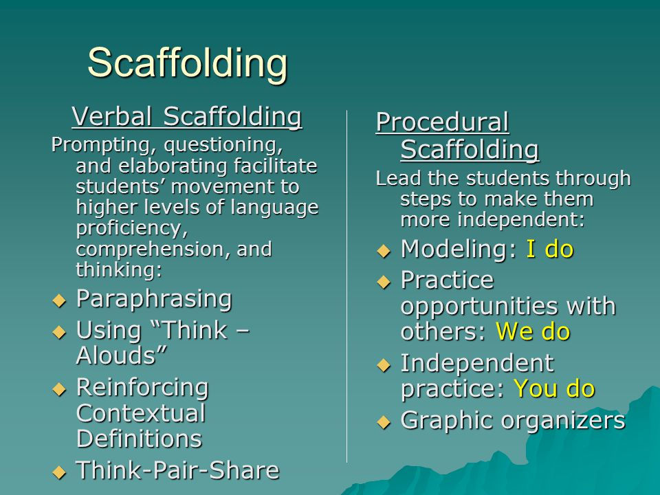 Scaffolding Verbal Scaffolding Procedural Scaffolding Modeling: I do