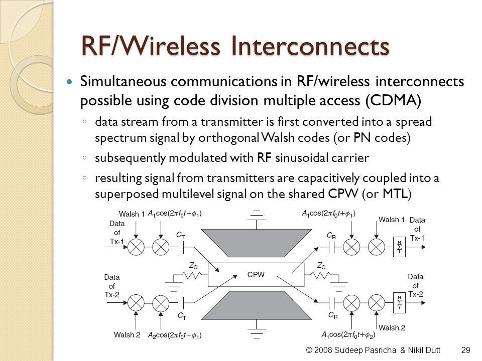 RF/Wireless Interconnects