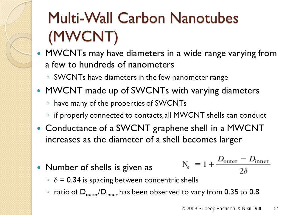 Multi-Wall Carbon Nanotubes (MWCNT)