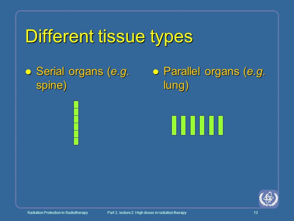 Different tissue types