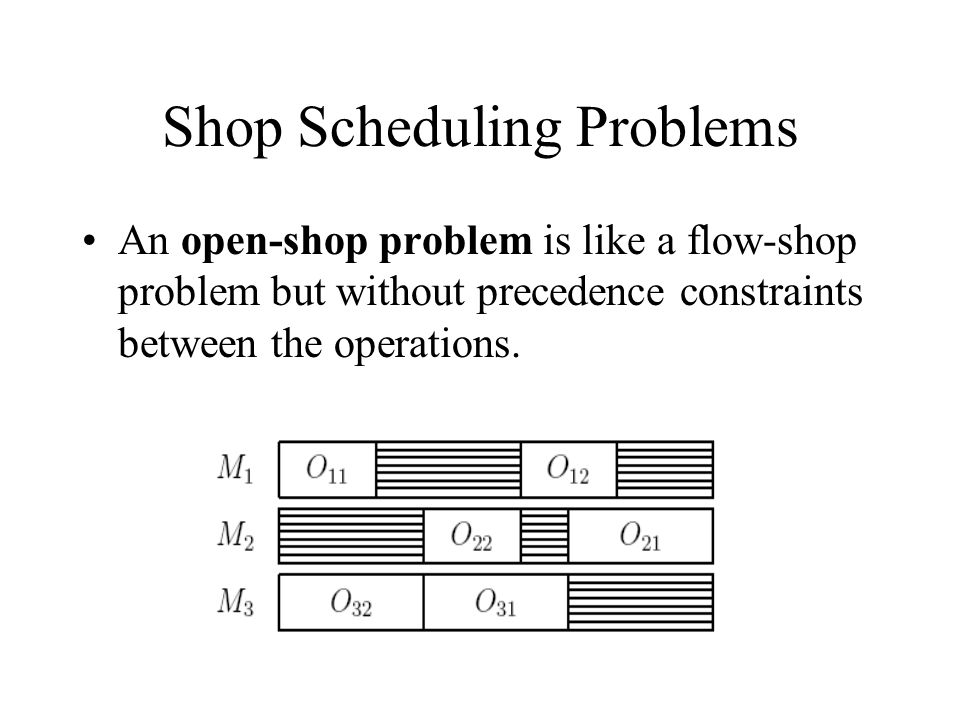 Shop Scheduling Problems
