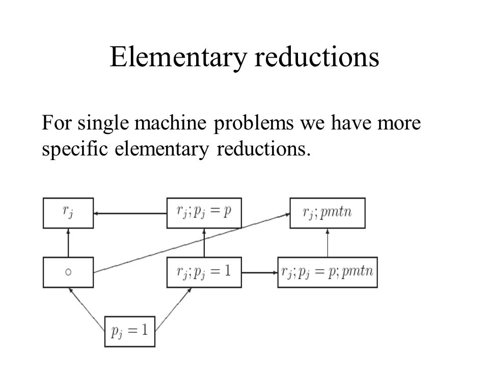 Elementary reductions