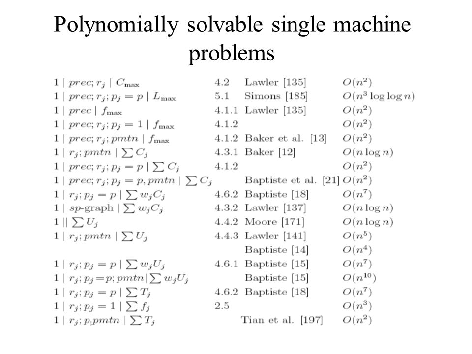 Polynomially solvable single machine problems