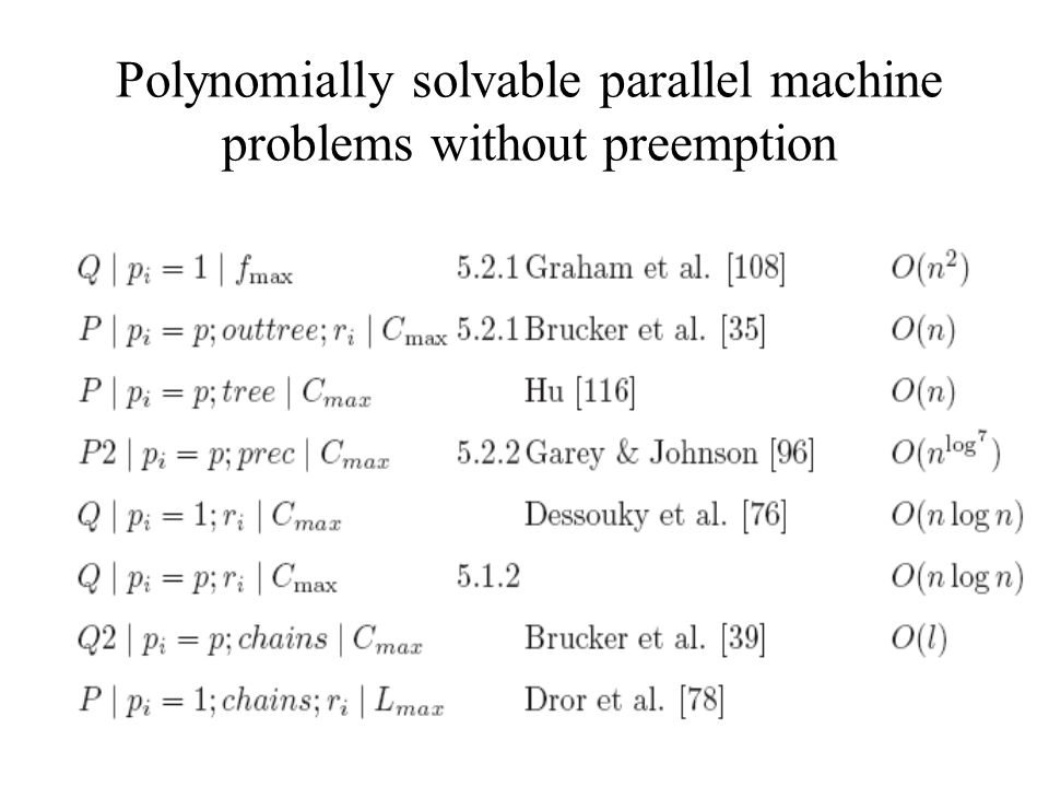 Polynomially solvable parallel machine problems without preemption
