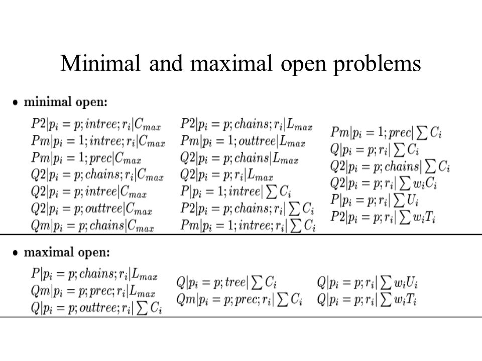 Minimal and maximal open problems