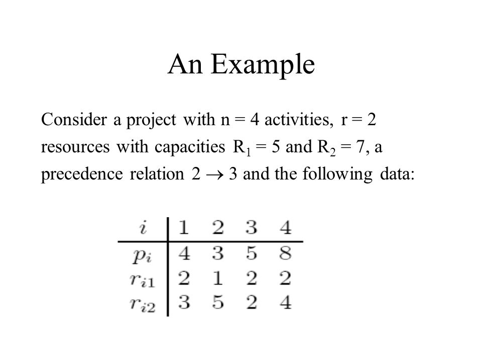 An Example Consider a project with n = 4 activities, r = 2