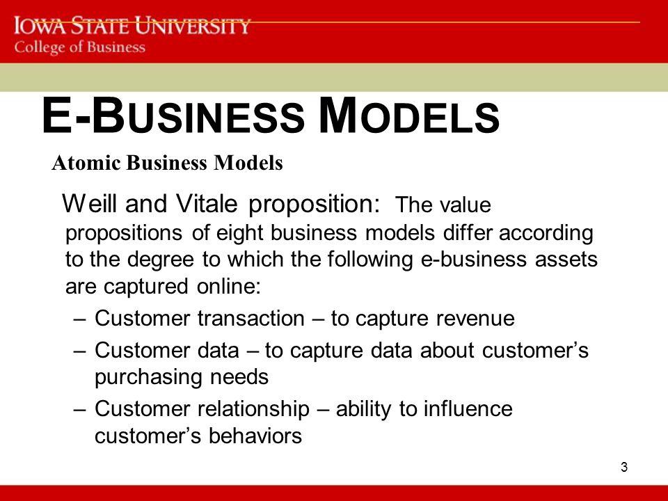 E-BUSINESS MODELS Atomic Business Models.