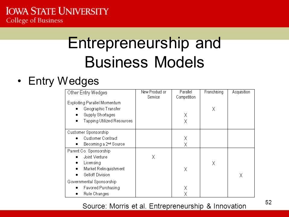 Entrepreneurship and Business Models