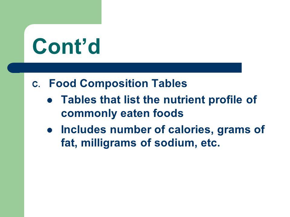Cont'd Food Composition Tables