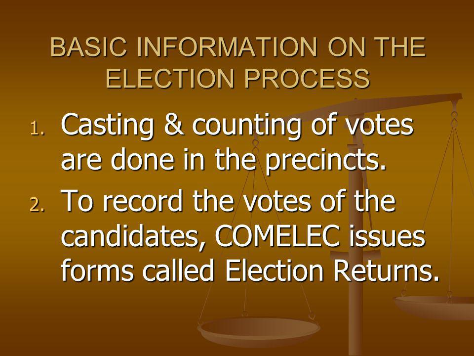 BASIC INFORMATION ON THE ELECTION PROCESS