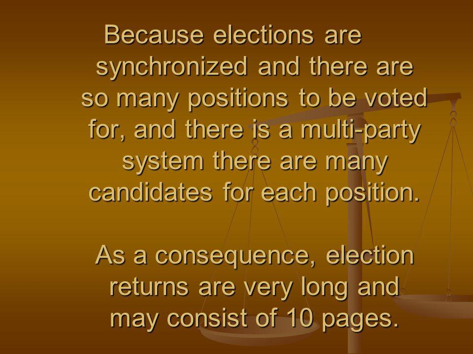 Because elections are synchronized and there are so many positions to be voted for, and there is a multi-party system there are many candidates for each position.