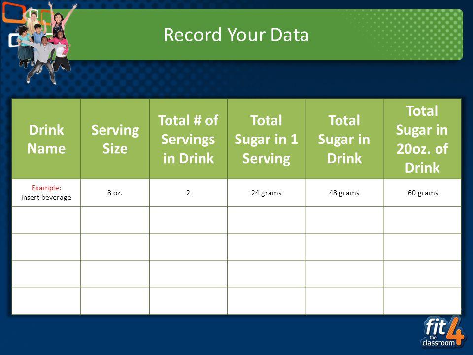 Total # of Servings in Drink Total Sugar in 20oz. of Drink