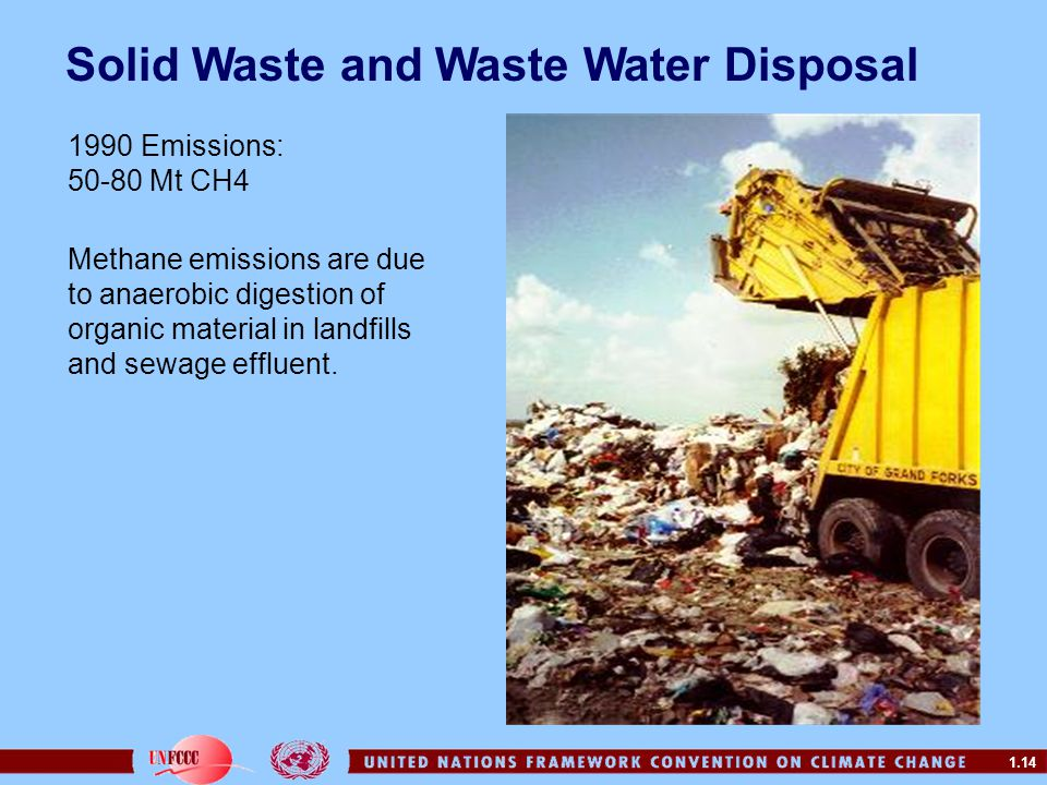 Solid Waste and Waste Water Disposal