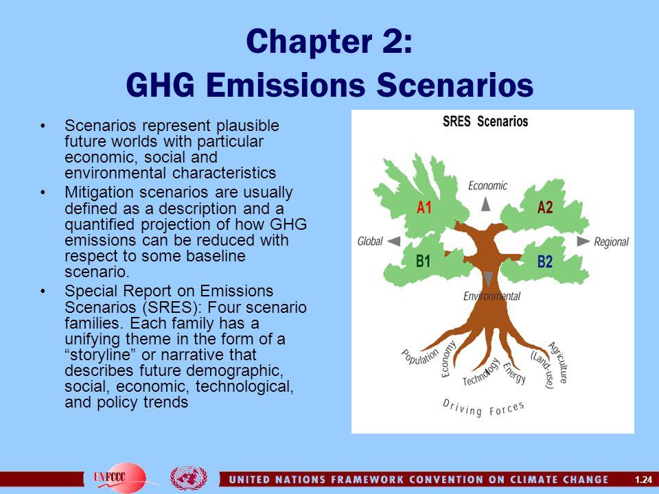 Chapter 2: GHG Emissions Scenarios