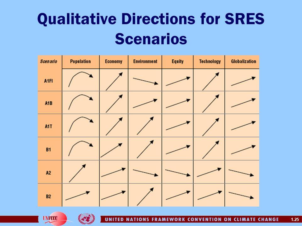 Qualitative Directions for SRES Scenarios