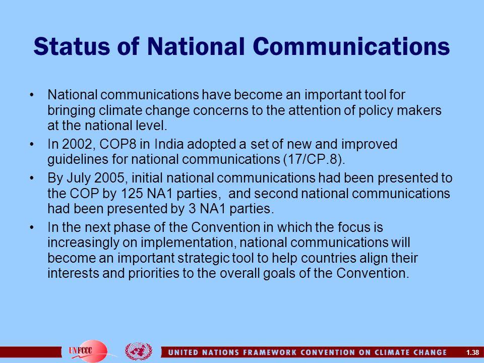 Status of National Communications