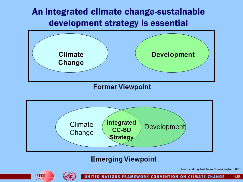 An integrated climate change-sustainable development strategy is essential