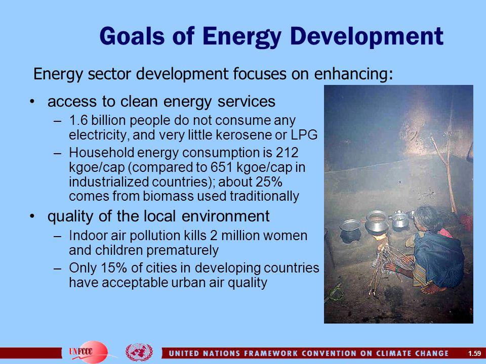 Goals of Energy Development