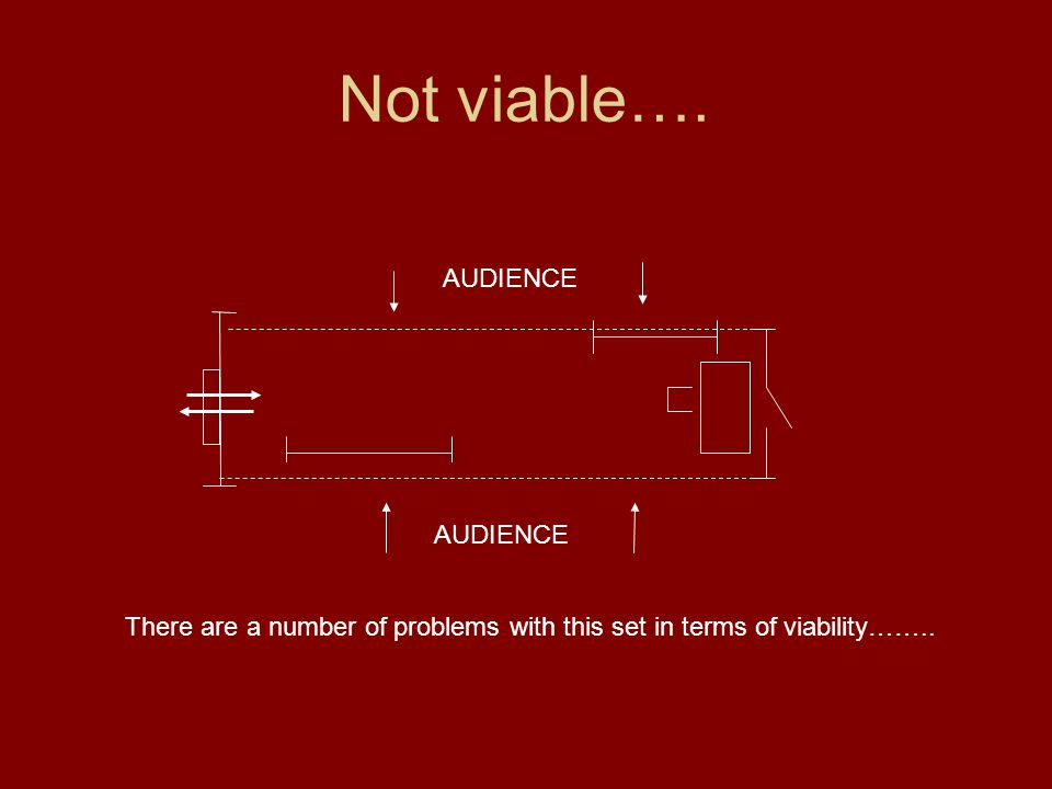 Not viable…. AUDIENCE AUDIENCE