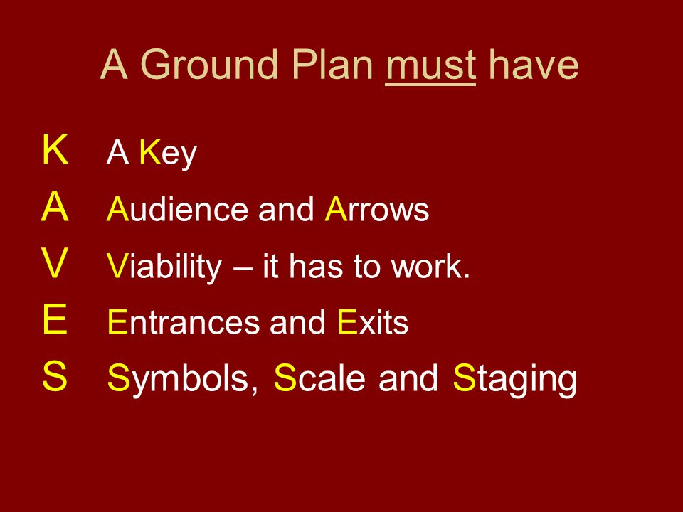 A Ground Plan must have K A Key. A Audience and Arrows. V Viability – it has to work. E Entrances and Exits.