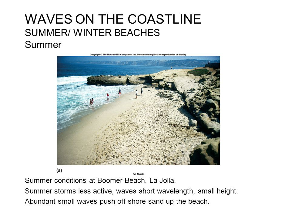 WAVES ON THE COASTLINE SUMMER/ WINTER BEACHES Summer