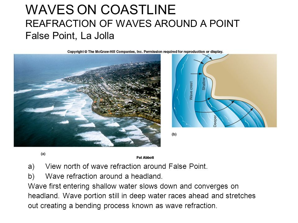 WAVES ON COASTLINE REAFRACTION OF WAVES AROUND A POINT False Point, La Jolla