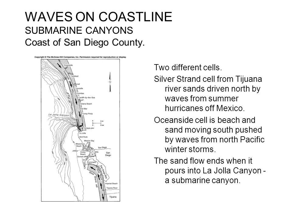 WAVES ON COASTLINE SUBMARINE CANYONS Coast of San Diego County.